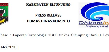 Press Release Laporan Kronologis Tgc Dinkes Sijunjung Dari 01 Covid 19 Kota Solok Website Resmi Kabupaten Sijunjung